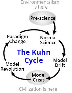 thomas kuhn paradigm shift pdf