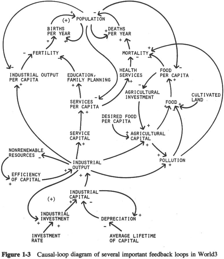 model  concept  definition