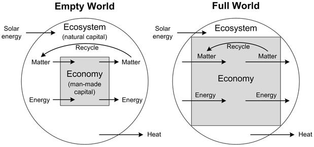 La economía del Dr. Pangloss: marzo 2014