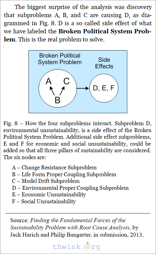 Political essay examples