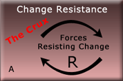 resisiting change essay Below is an essay on resistance to change from anti essays, your source for research papers, essays, and term paper examples individual project phase 2 there will be always some kind of resistance to change whether in small business to very large manufacturing work places.